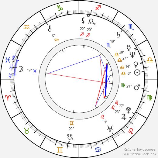 Donna Biscoe birth chart, biography, wikipedia 2020, 2021