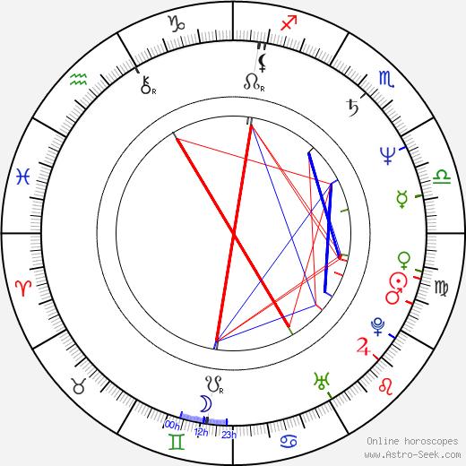 Edward Hibbert день рождения гороскоп, Edward Hibbert Натальная карта онлайн