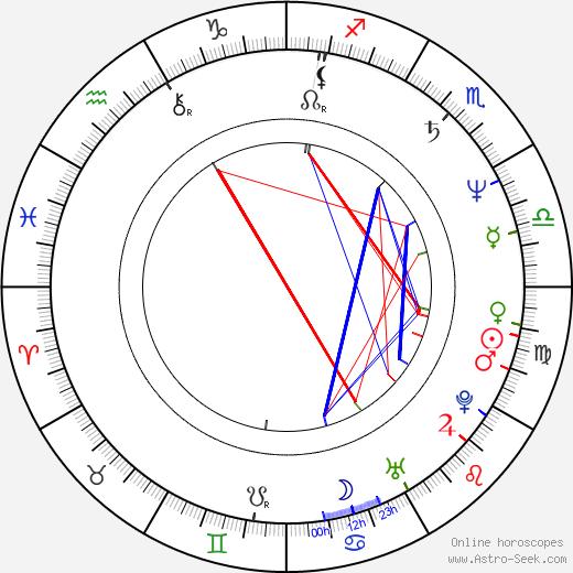 Frank Traynor birth chart, Frank Traynor astro natal horoscope, astrology