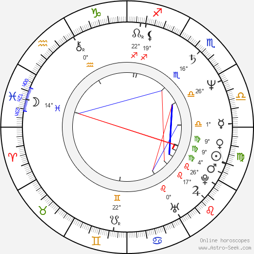 Gabriel Folse birth chart, biography, wikipedia 2020, 2021