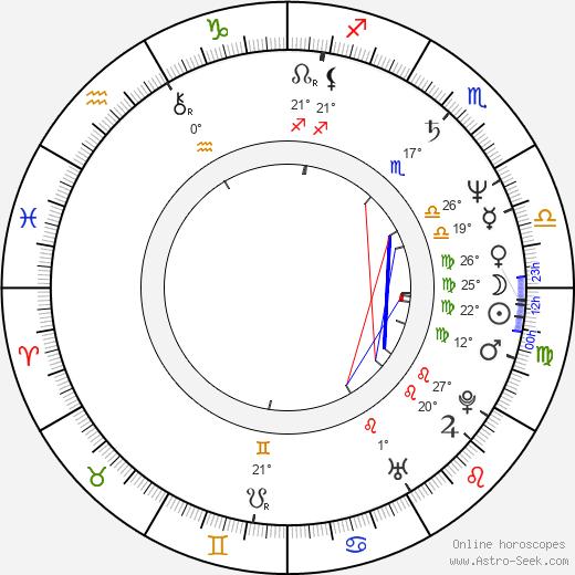 Janet Ellis birth chart, biography, wikipedia 2020, 2021