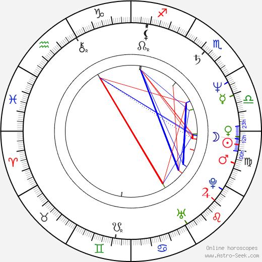 Janet Ellis birth chart, Janet Ellis astro natal horoscope, astrology