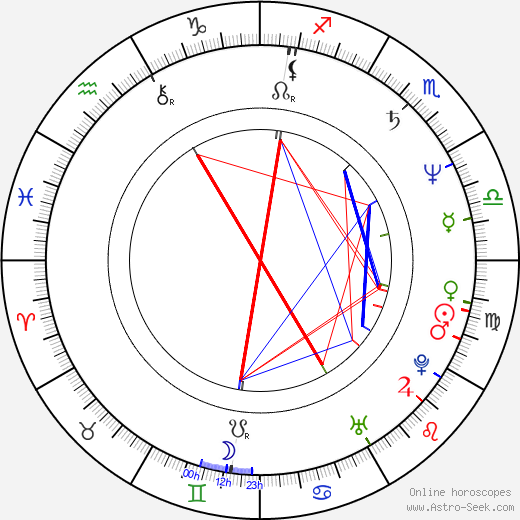 John Novak astro natal birth chart, John Novak horoscope, astrology