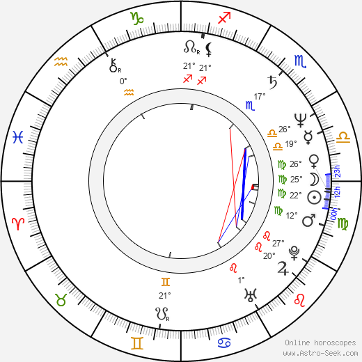 Krassimir Kroumov birth chart, biography, wikipedia 2019, 2020