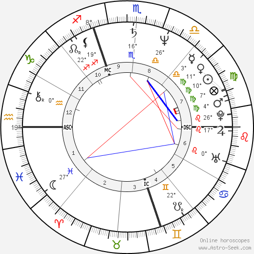 Laurent Malet birth chart, biography, wikipedia 2019, 2020