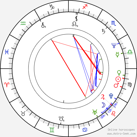 Magda Křížková-Šebestová astro natal birth chart, Magda Křížková-Šebestová horoscope, astrology