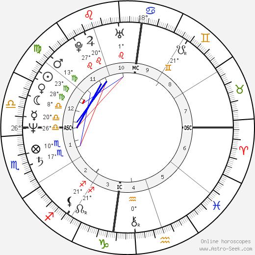 Marina Lima birth chart, biography, wikipedia 2018, 2019