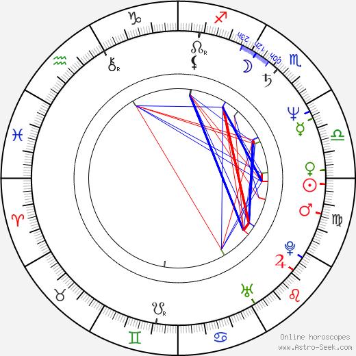Mika Kaurismäki astro natal birth chart, Mika Kaurismäki horoscope, astrology