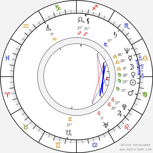 Nicole Laurent birth chart, biography, wikipedia 2019, 2020
