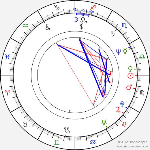 Patty Weaver tema natale, oroscopo, Patty Weaver oroscopi gratuiti, astrologia