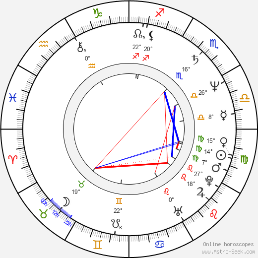 Pavel Roth birth chart, biography, wikipedia 2020, 2021