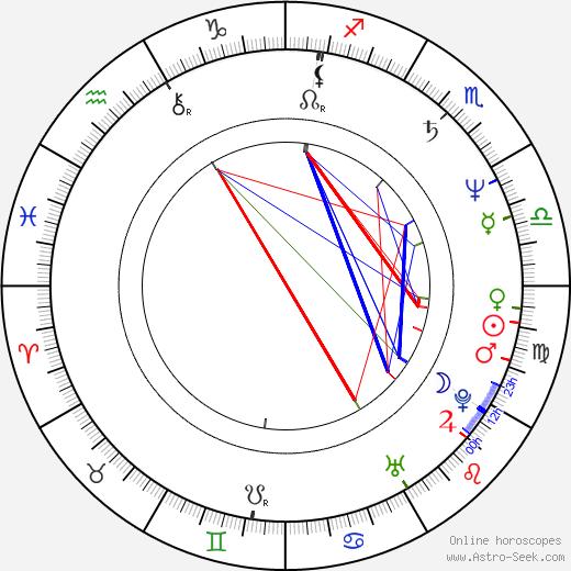 Pier Vittorio Tondelli birth chart, Pier Vittorio Tondelli astro natal horoscope, astrology