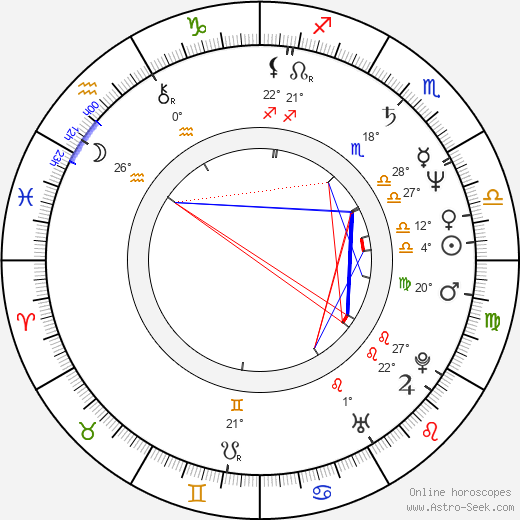 Randy Kovitz birth chart, biography, wikipedia 2020, 2021