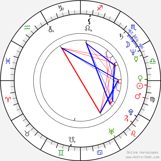 Rex Smith birth chart, Rex Smith astro natal horoscope, astrology