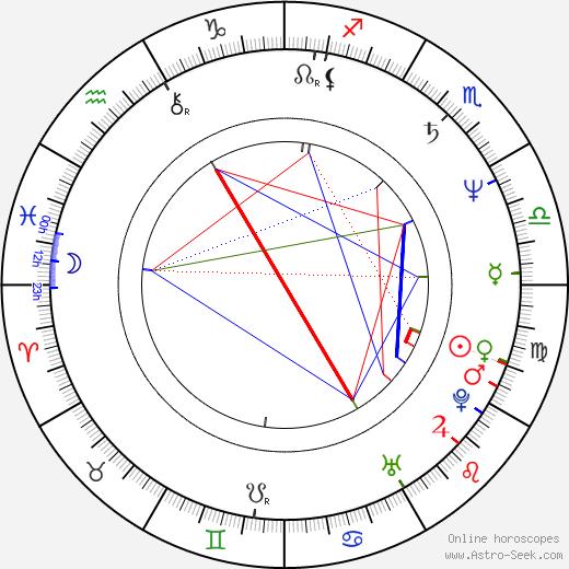 Стив Джонс Steve Jones день рождения гороскоп, Steve Jones Натальная карта онлайн