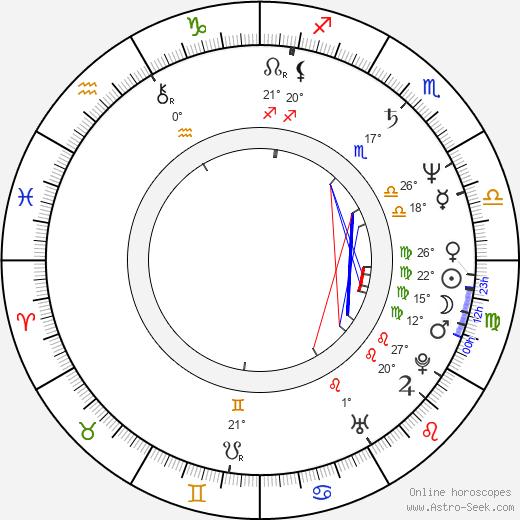 Teddy Long birth chart, biography, wikipedia 2019, 2020
