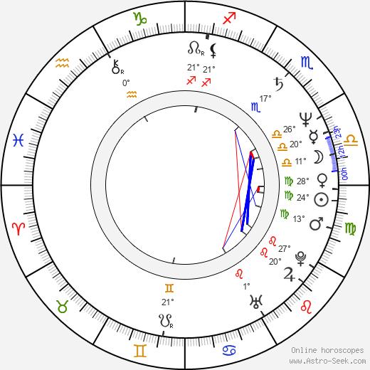 Tim Burd birth chart, biography, wikipedia 2019, 2020