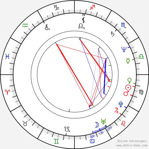 Tony Sheldon birth chart, Tony Sheldon astro natal horoscope, astrology