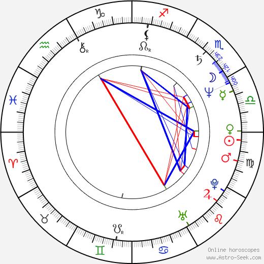 Vlastimil Tlustý tema natale, oroscopo, Vlastimil Tlustý oroscopi gratuiti, astrologia