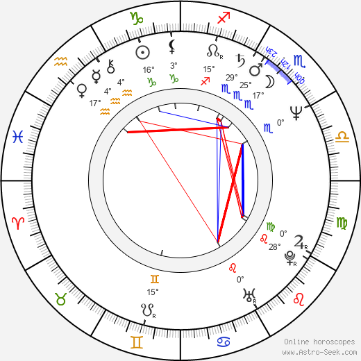 David Caruso birth chart, biography, wikipedia 2019, 2020