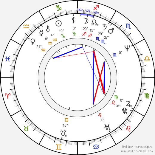Don Letts birth chart, biography, wikipedia 2020, 2021