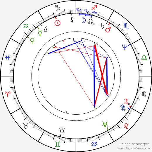 Don Letts birth chart, Don Letts astro natal horoscope, astrology