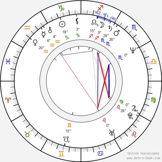 Imelda Staunton birth chart, biography, wikipedia 2020, 2021
