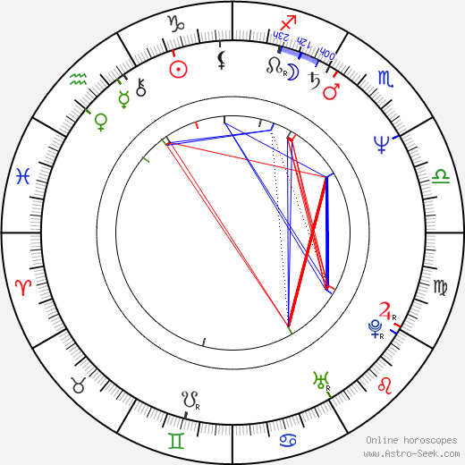 Imelda Staunton birth chart, Imelda Staunton astro natal horoscope, astrology