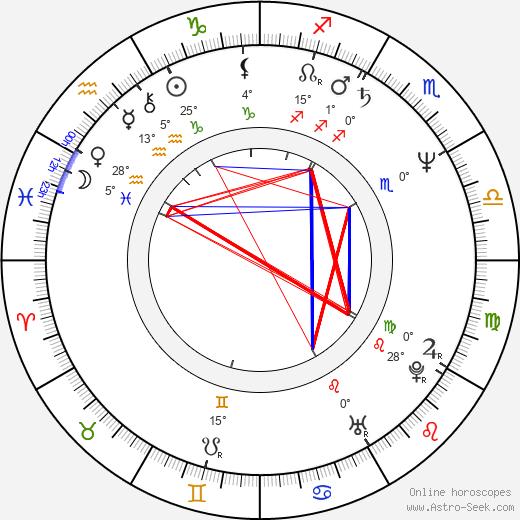 Jennifer Dale birth chart, biography, wikipedia 2019, 2020