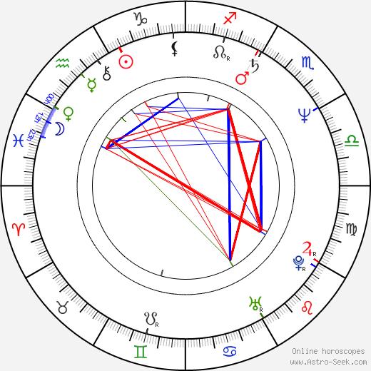 Jennifer Dale astro natal birth chart, Jennifer Dale horoscope, astrology