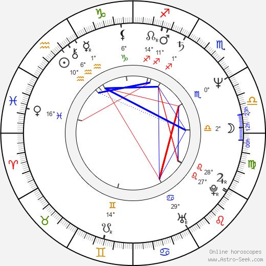 Johnny Rotten birth chart, biography, wikipedia 2019, 2020