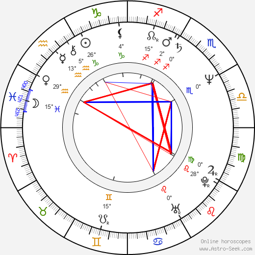 Jonathan Linsley birth chart, biography, wikipedia 2019, 2020