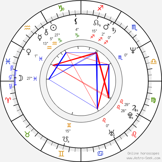 Josef Carda birth chart, biography, wikipedia 2018, 2019