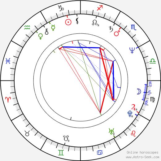 Kazuki Kosakai birth chart, Kazuki Kosakai astro natal horoscope, astrology