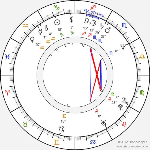 Kimberly Beck birth chart, biography, wikipedia 2020, 2021