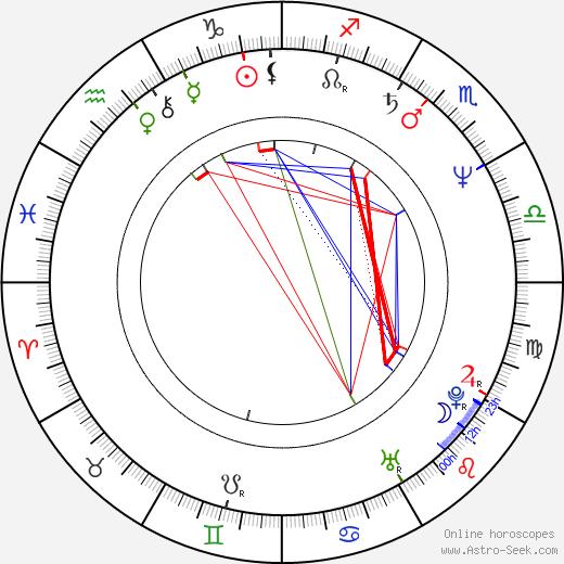 Кодзи Якусё Kôji Yakusho день рождения гороскоп, Kôji Yakusho Натальная карта онлайн