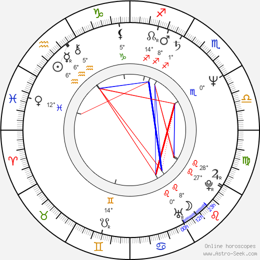 Mimi Rogers birth chart, biography, wikipedia 2017, 2018
