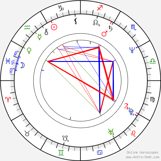 Paul Young astro natal birth chart, Paul Young horoscope, astrology