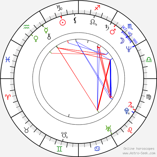 Screaming Mad George tema natale, oroscopo, Screaming Mad George oroscopi gratuiti, astrologia