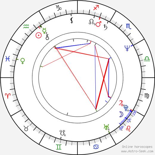 Ulrich Gebauer tema natale, oroscopo, Ulrich Gebauer oroscopi gratuiti, astrologia