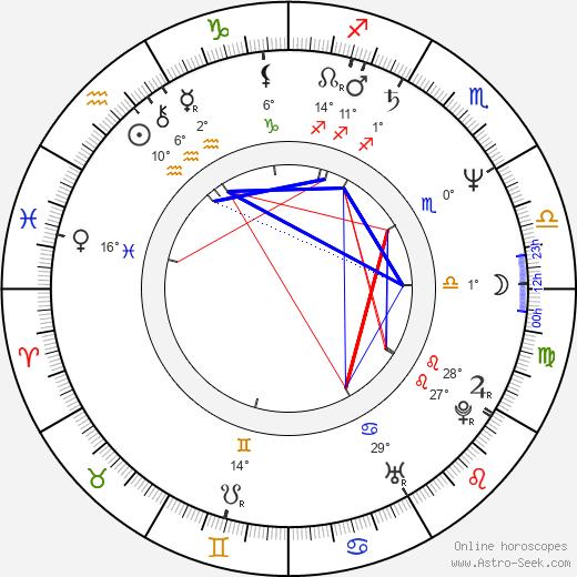 Vera Glagoleva birth chart, biography, wikipedia 2019, 2020
