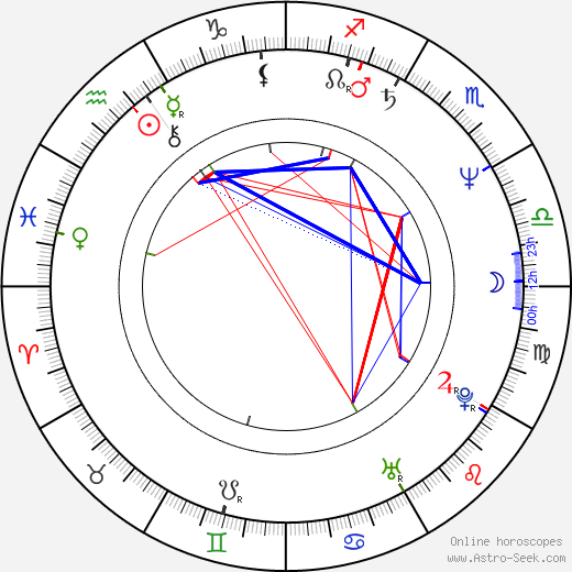 Vera Glagoleva astro natal birth chart, Vera Glagoleva horoscope, astrology