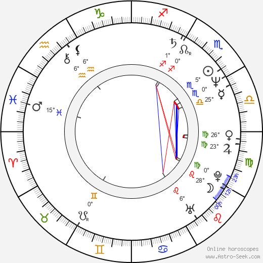 Alejandro Jornet birth chart, biography, wikipedia 2020, 2021