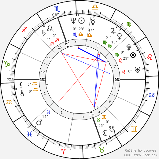 Carrie Fisher birth chart, biography, wikipedia 2018, 2019