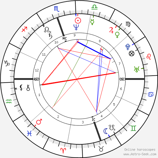 Carrie Fisher astro natal birth chart, Carrie Fisher horoscope, astrology
