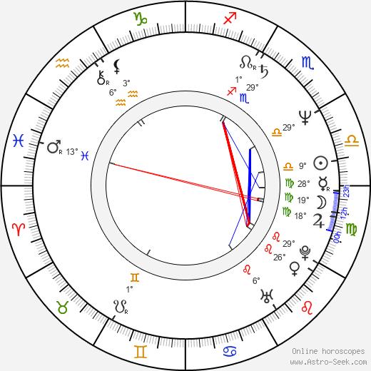 Charles Adler birth chart, biography, wikipedia 2020, 2021