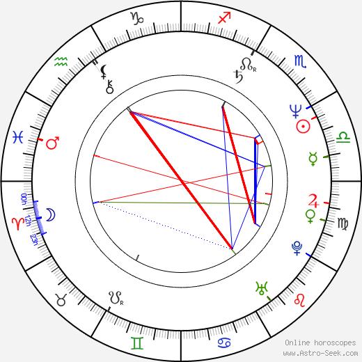 Craig Bartlett tema natale, oroscopo, Craig Bartlett oroscopi gratuiti, astrologia