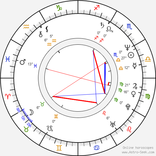 Danny Boyle birth chart, biography, wikipedia 2018, 2019