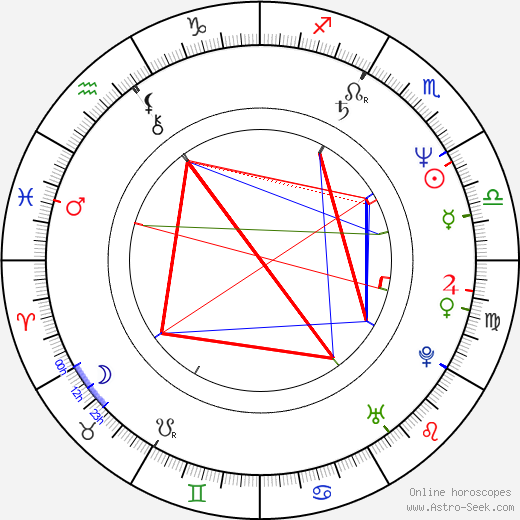 Danny Boyle astro natal birth chart, Danny Boyle horoscope, astrology
