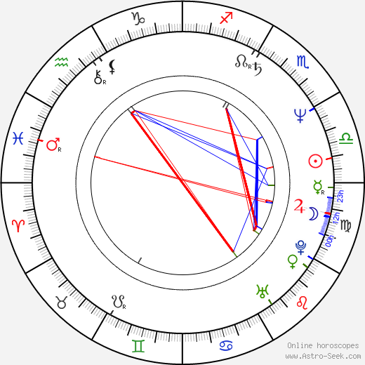 Dave Christiano astro natal birth chart, Dave Christiano horoscope, astrology